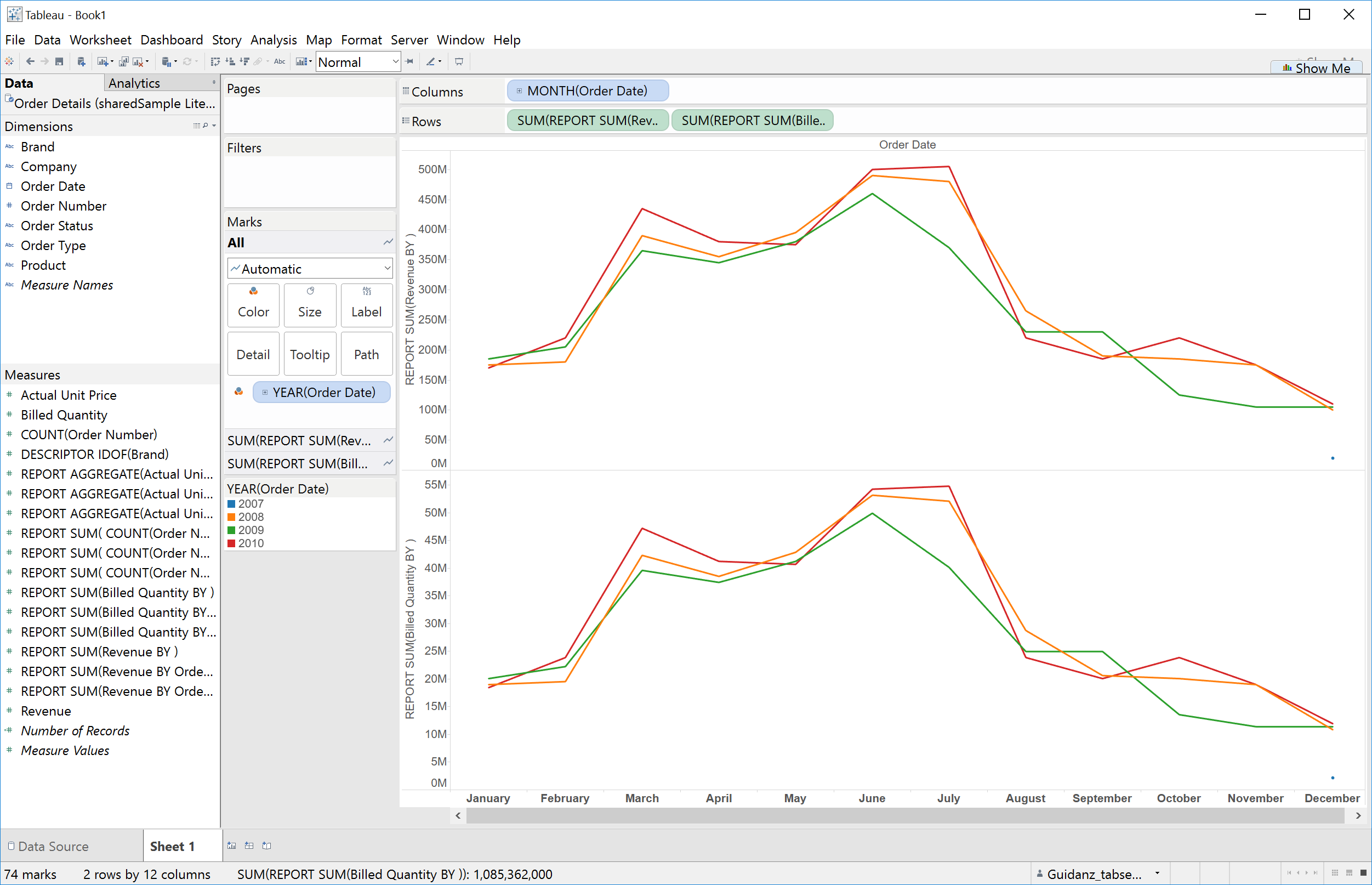 BI connector - Line chart visualization of Obiee reports in Tableau