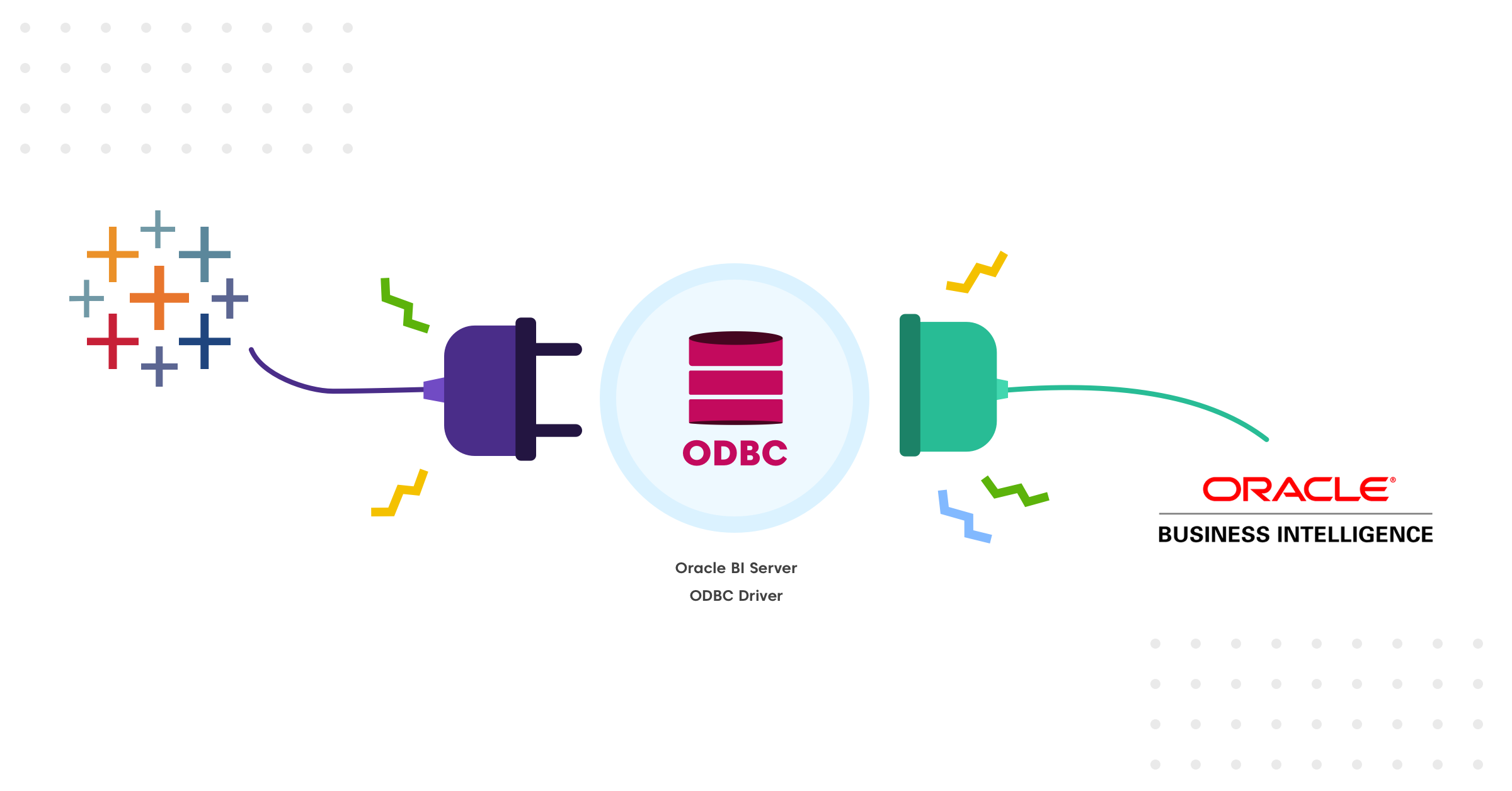 Connect Tableau to OBIEE using Oracle BI Server ODBC Driver