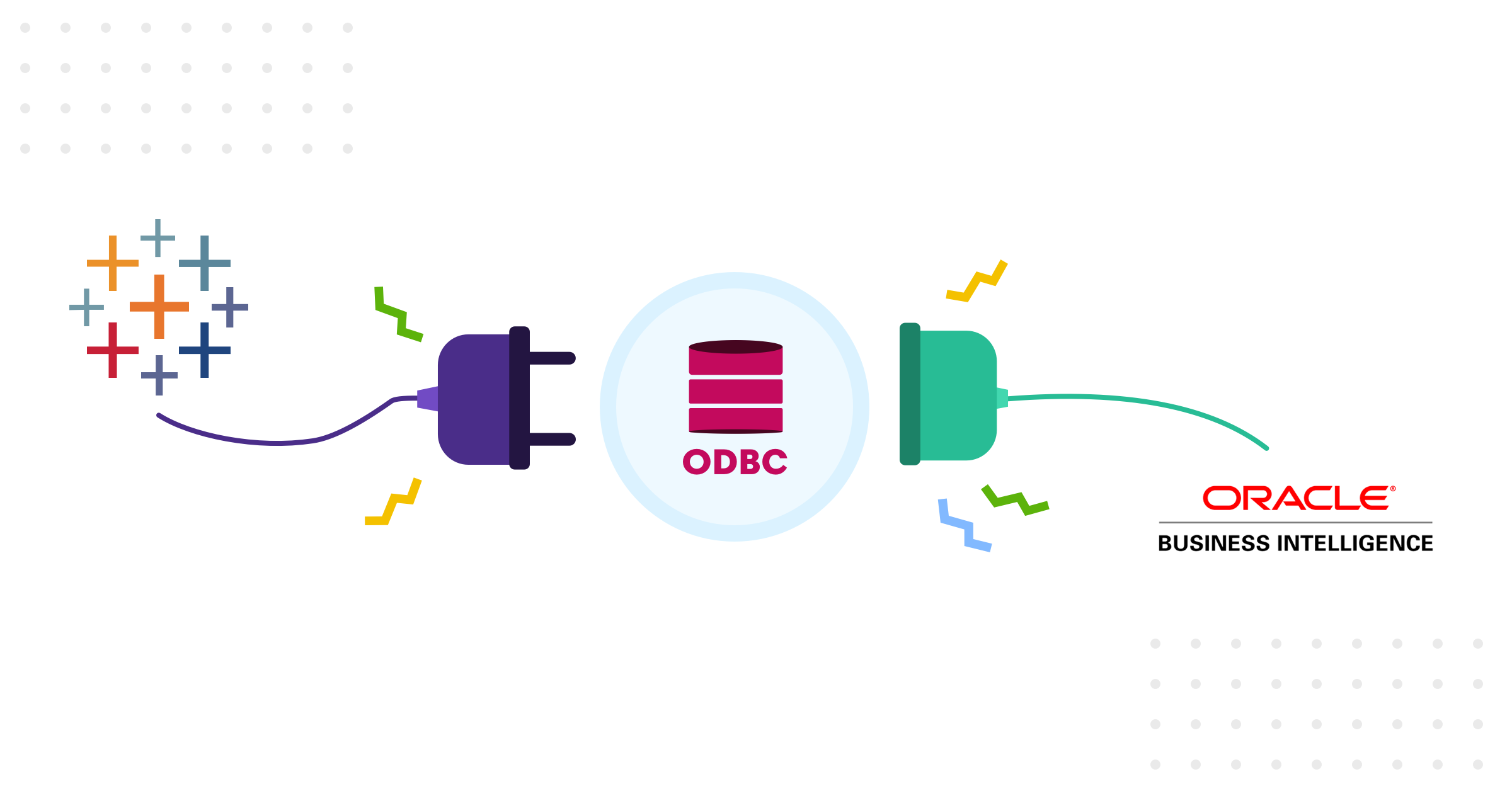 Tableau to OBIEE via Oracle BI Server ODBC Driver