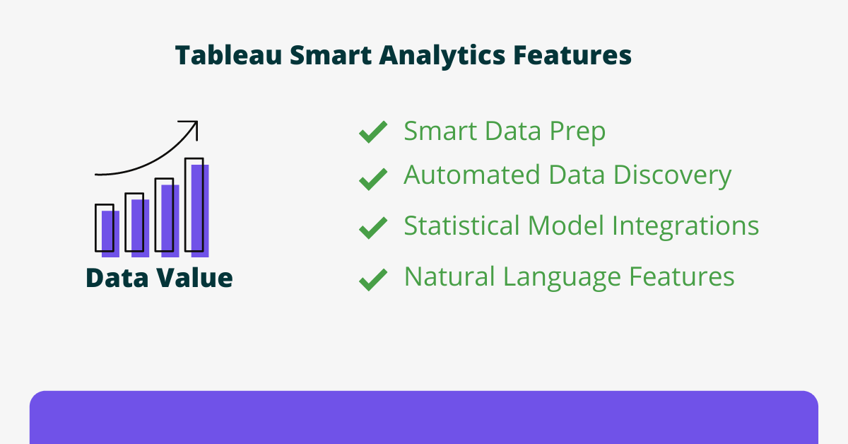 Maximize data value using Tableau Smart Analytics