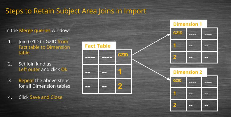 Retain OBIEE Subject Area joins when importing data from Power BI