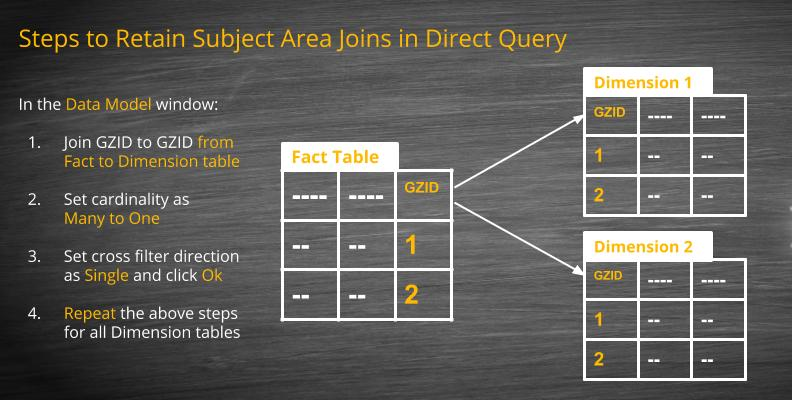 Retain OBIEE Subject Area joins when using direct query Power BI