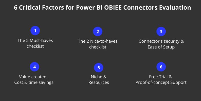 Power BI OBIEE connectors' benefits evaluation