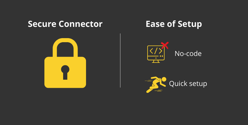 connector must have a secure, no-code setup