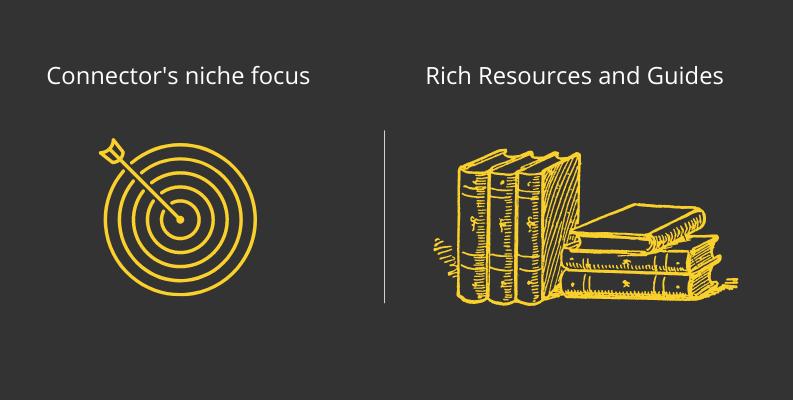Niche focused, resource-rich connector